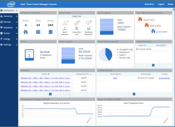 Intel DCM screenshot