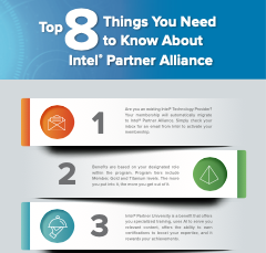 Intel Partner Alliance infographic