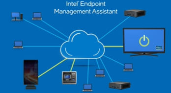 Intel EMA