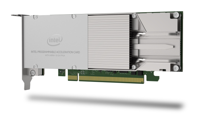 Intel programmable acceleration card with FPGA