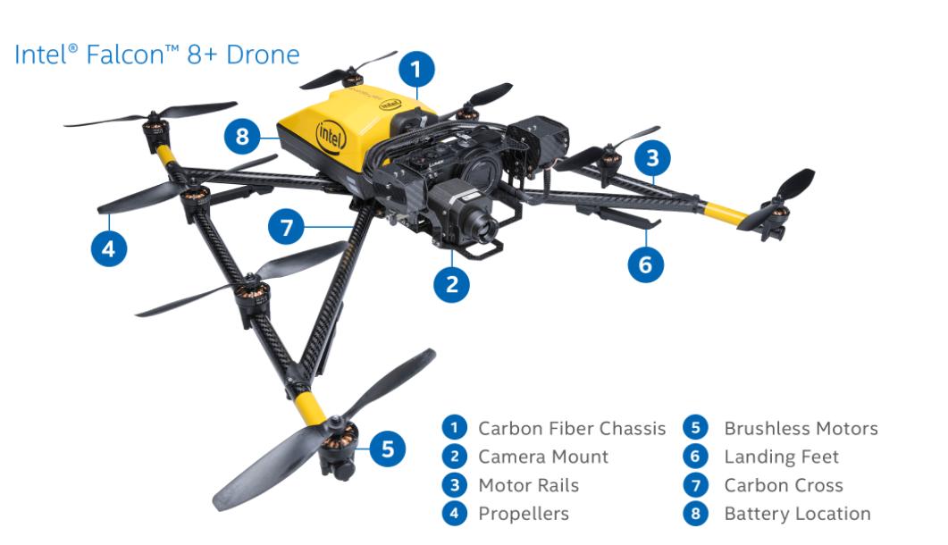 Intel Falcon Drone