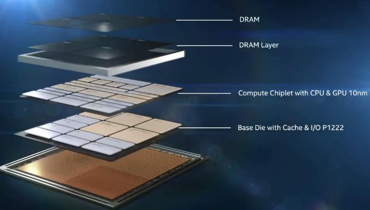 Intel Lakefield 3D packaging