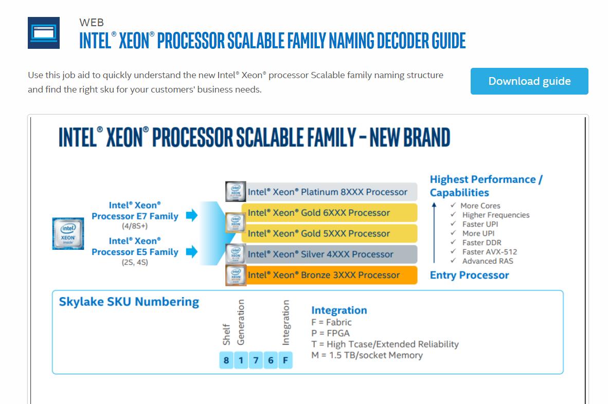 Intel Xeon Scalable decoder guide