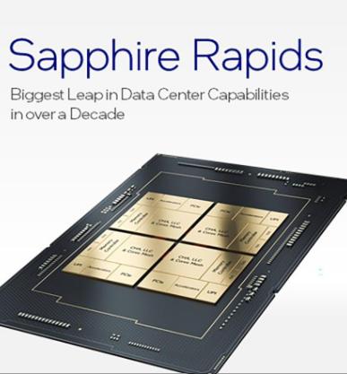 Intel Sapphire Rapids system-on-chip